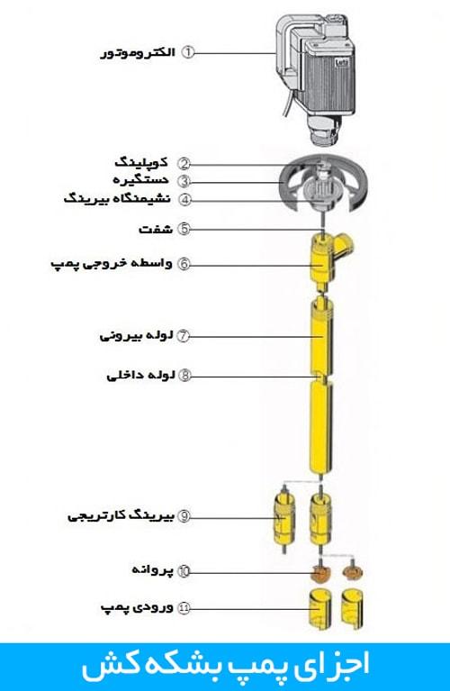 پمپ بشکه کش - پمپ بشکه کش یا تخلیه بشکه چیست ؟