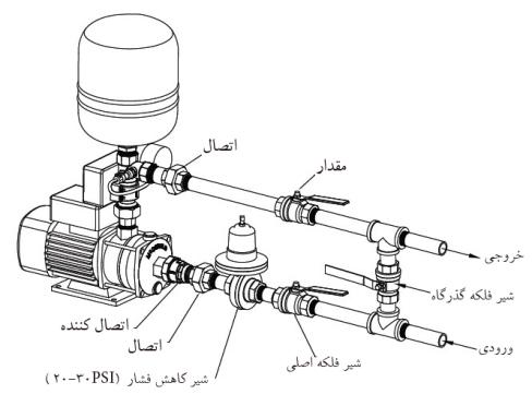 بوستر پمپ - اجزاء بوستر پمپ کدامند ؟